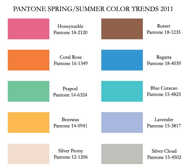 Pantone Summer Colors 2015