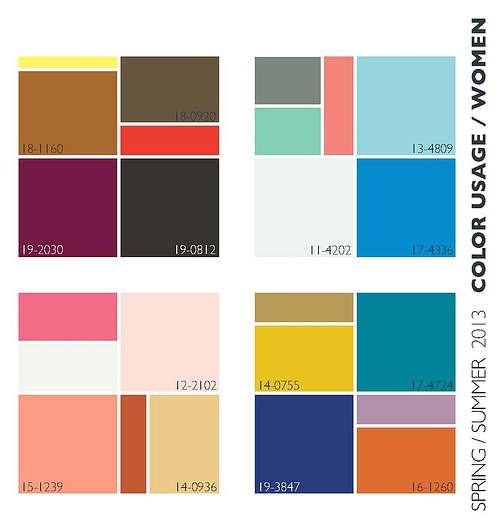 Lenzing Trends Spring Summer 2013 Color Usage Nidhi