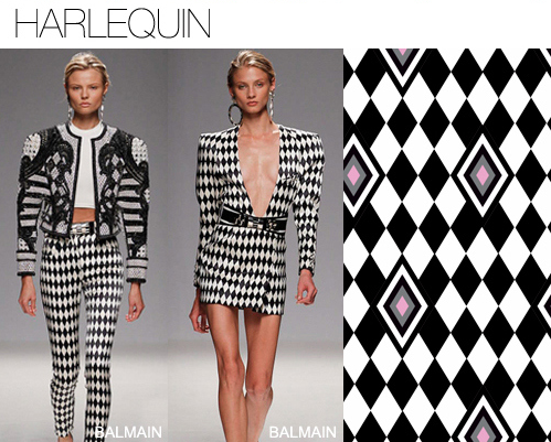 Key Pattern Trends for Spring Summer 2014 in Men's and ...