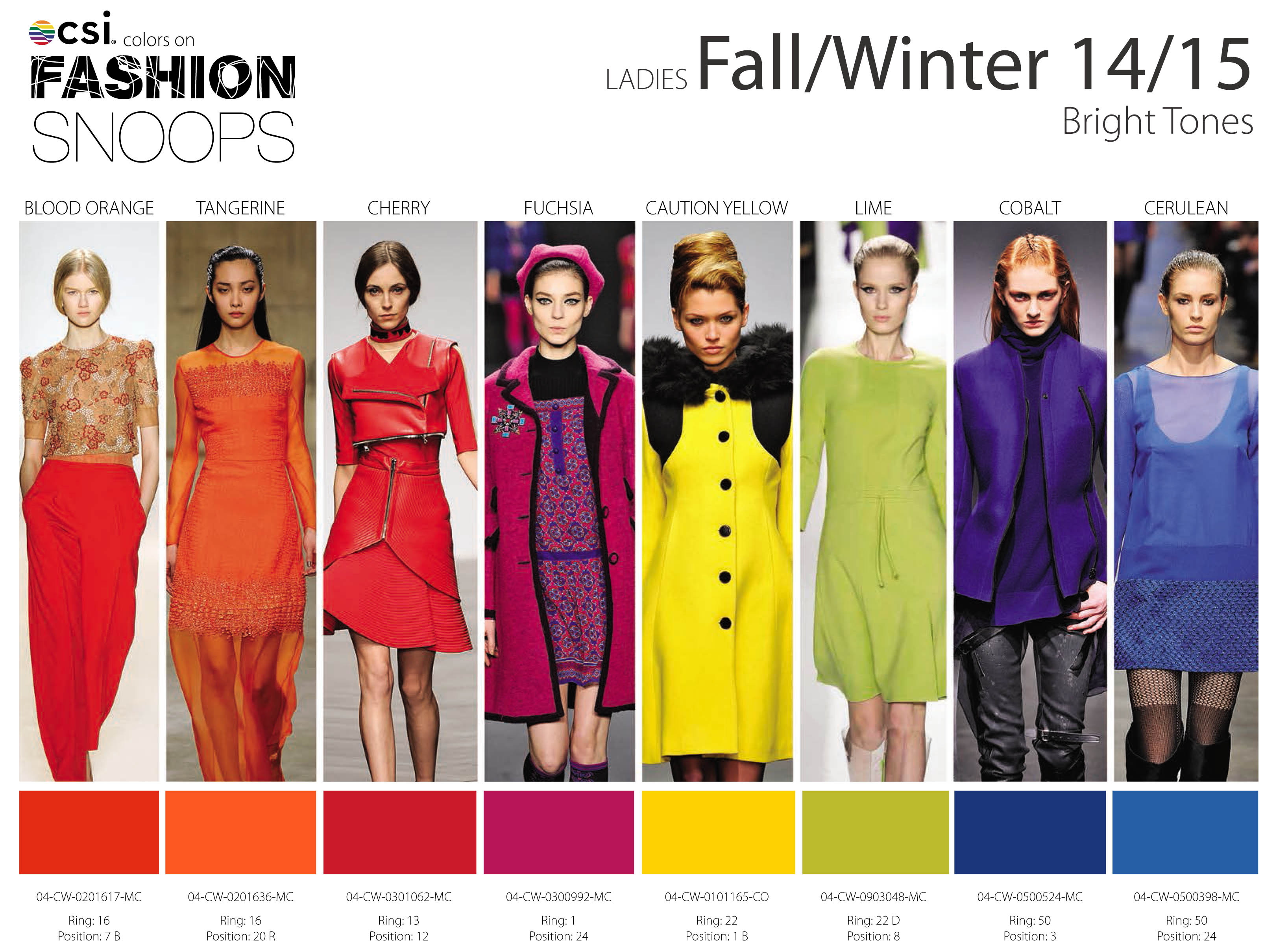 Fall Winter 2014 2015 Runway Color Trends Patterns Colors And Design