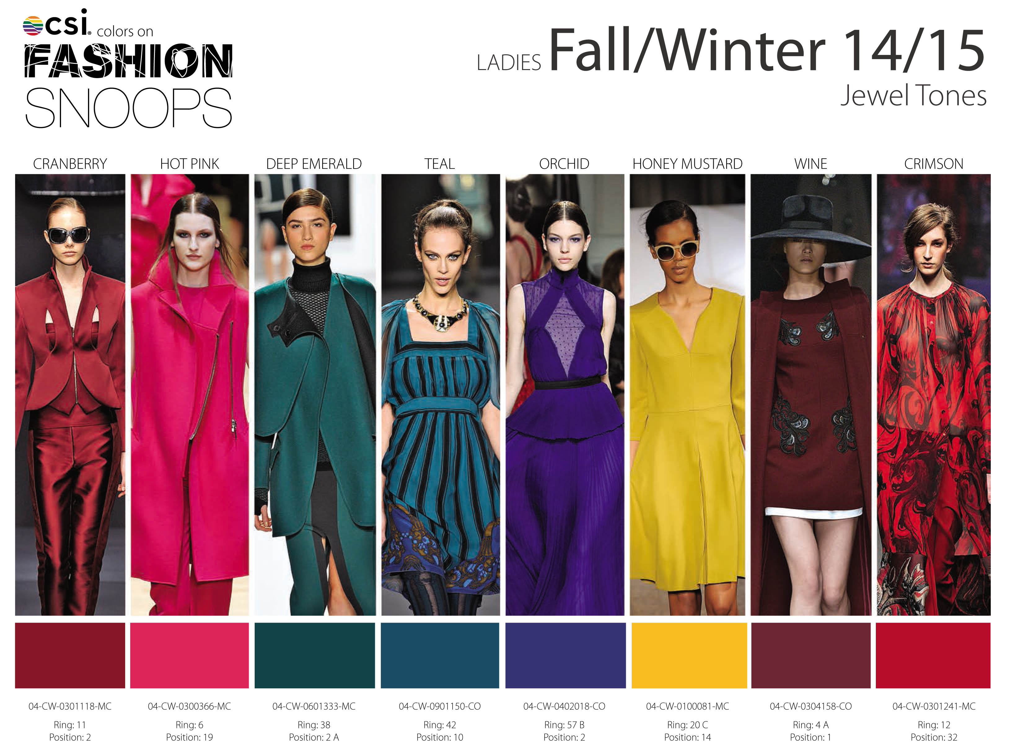 Fall/Winter 2014/2015 Runway Color Trends