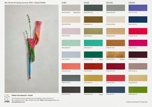 Spring/Summer 2015 Global Color Trends